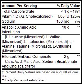 bsn-amino-x-nutrition-information