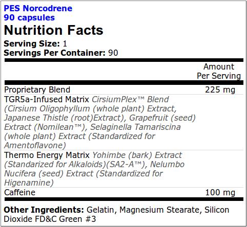 Norcodrene Ingredients