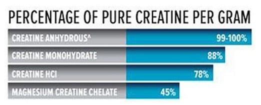 trucreatine supplement facts