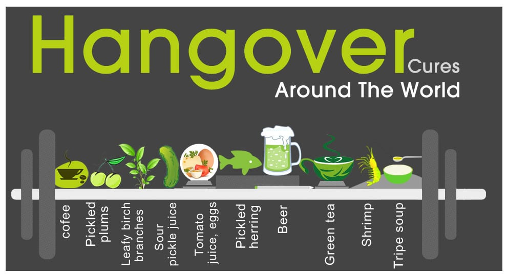 Hangover-Cures