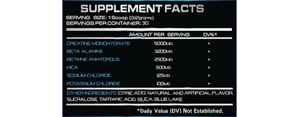 Endurate by Genomyx Supplement Facts