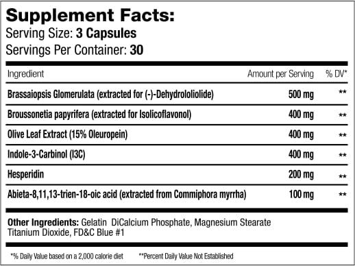 Inhibit-E Supplement Facts
