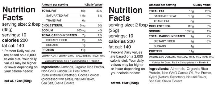 Fluffbutter Supplement Facts