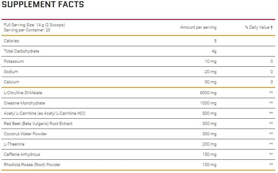 4 Gauge Supplement Facts