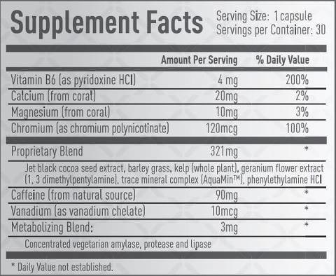 Xyngular Supplement Facts