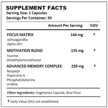 NooShift Supplement Facts