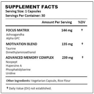 NooShift Supplement Facts