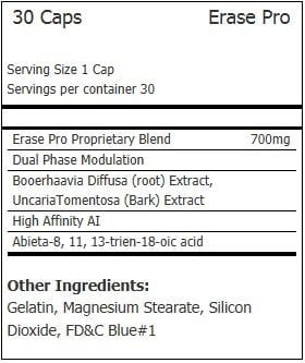 Erase Pro ingredients